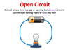 Closed Open Circuit Image
