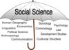 Social Science Umbrella Clip Art