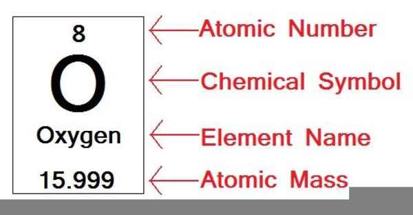 Oxygen Atomic Number Free Images At Clker Vector Clip Art