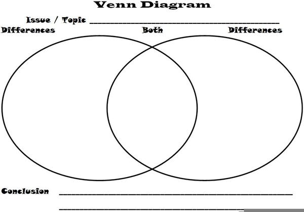 Free Venn Diagram Clipart Free Images At Clker Vector Clip