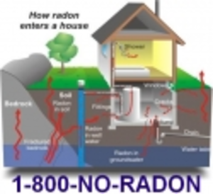 Thmb How Radon Enters Home With Phone Image