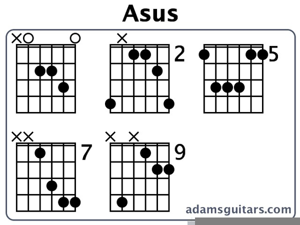 Asus Guitar Chord Free Images At Clker Vector Clip Art