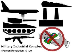 120 Military Industry  Image
