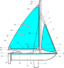 Sailboat Illustration With Label Points Clip Art