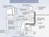 Ergonomics Workplace Image
