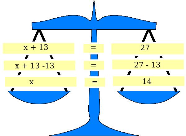 scale equation balance clip art at clker com vector clip art rh clker com balance clipart balance beam clipart