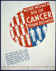 More Women Die Of Cancer Than Do Men 70 Percent Of The 35,000 Women Who Die Annually Of Cancer Of The Breast And Uterus Could Be Saved If Treated In Time. Image