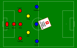 Cams Formation 4-2-3-1 Clip Art