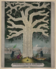 Chronological Tree Of Irish History From The First Invasion Of The English To The Present Day  / Lith. Of F. Heppenheimer & Co., 22 & 24 North William St., New York. Image