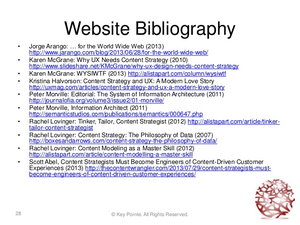 bibliography example for websites