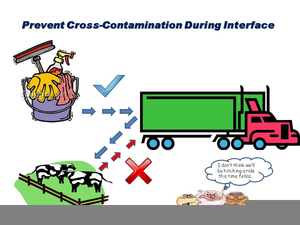 cross contamination Cross contamination of the workplace can be prevented by removing or decontaminating ppe and washing hands before exiting the work zone to prevent cross contamination at home, workers should wash their hands and faces at the end of a work shift and change into clean clothes and shoes.