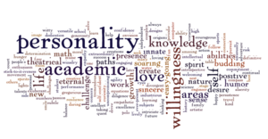 Academic Words Image