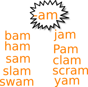 Am Power Words Sign Clip Art