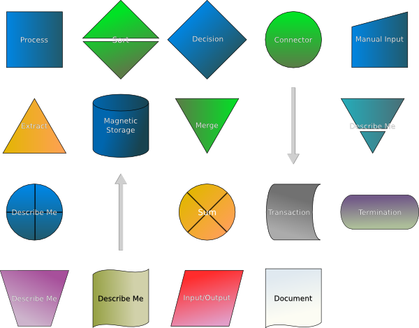 flowcharting symbols 2 algorithms, flowcharts, data types and pseudocode  flowcharting is a tool developed in the computer industry,  there are many standard flowcharting symbols.
