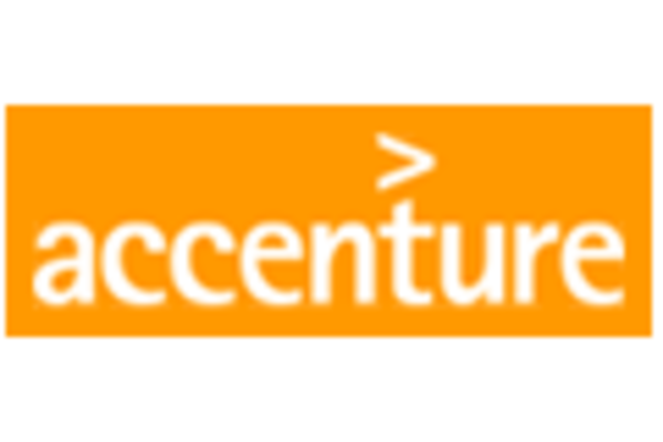 Accenture Logo Png Accenture Png Png Small