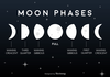 Free Clipart Moon Phases Image
