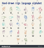 Hand Sign Alphabet Image