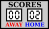 Digital Scoreboard Clip Art