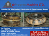 Cnc Manufacturing Or Fabrication In Canada Image