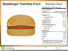 Nutrition Facts Clipart Image