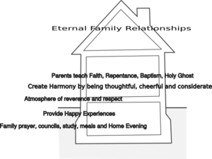 House Rs Lesson Clip Art