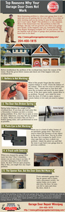 Top Reasons Why Your Garage Door Does Not Work Image