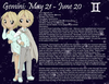 Horoscope Signs Gemini Image