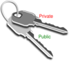 Key Pair Keys  Clip Art
