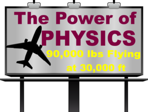 Physics Clip Art