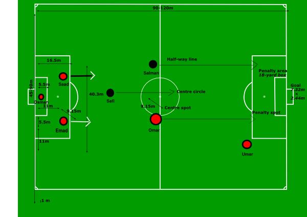 football field layout2 clip art at clker com vector clip art rh clker com soccer field clipart football field clip art pictures