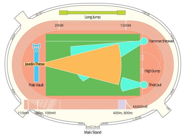 athletics track layout free images at vector clip art online royalty free. Black Bedroom Furniture Sets. Home Design Ideas