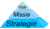 Visie-missie-strategie-cursief.png Clip Art