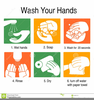 Hand Washing Steps Clipart Image