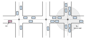 Intersection Image