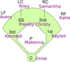 Softball Field Positions 2b Clip Art