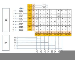 keyboard wiring diagram free images at clker com vector Laptop Keyboard Diagram