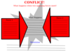 Conflict Graphic Organizer Md Image