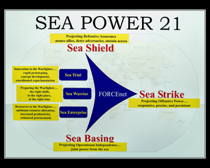 Sea Power 21 Image