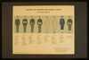 Uniform For Engineer Replacement Center, Fort Belvoir, Va. Image