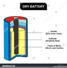 Clipart Battery Charger Image