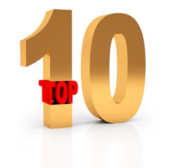 art top 10