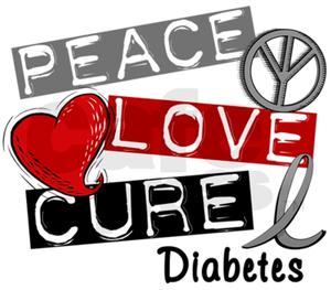 Free diabetes awareness posters 2014