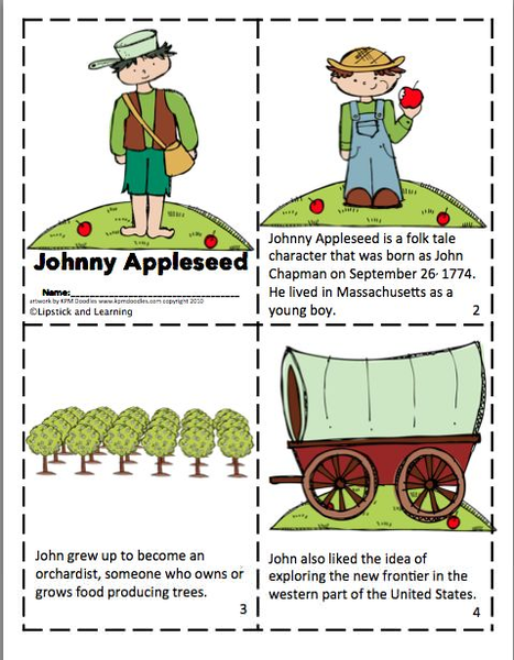 Free Clipart Of Johnny Appleseed Free Images At Clker Com Vector Clip Art Online Royalty Free Public Domain