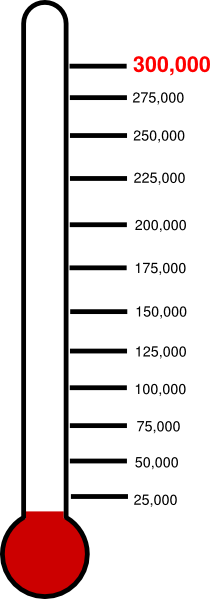 editable fundraising thermometer