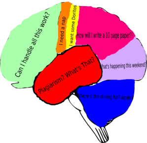 Freshman Fear Brain 2 Clip Art
