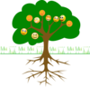 Smileytree3 Clip Art