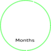 Months Circle Number Clip Art