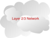 Layer 2/3 Network Clip Art