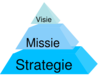 Visie-missie-strategie Clip Art