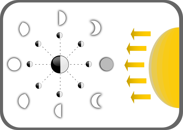 phases of the moon for kids worksheet new calendar template site. Black Bedroom Furniture Sets. Home Design Ideas